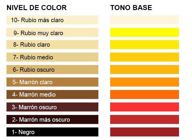 tonos de pigmento base